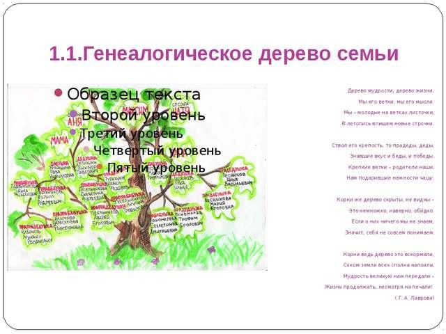 1.1.Генеалогическое дерево семьи Дерево мудрости, дерево жизни, Мы его ветки,...