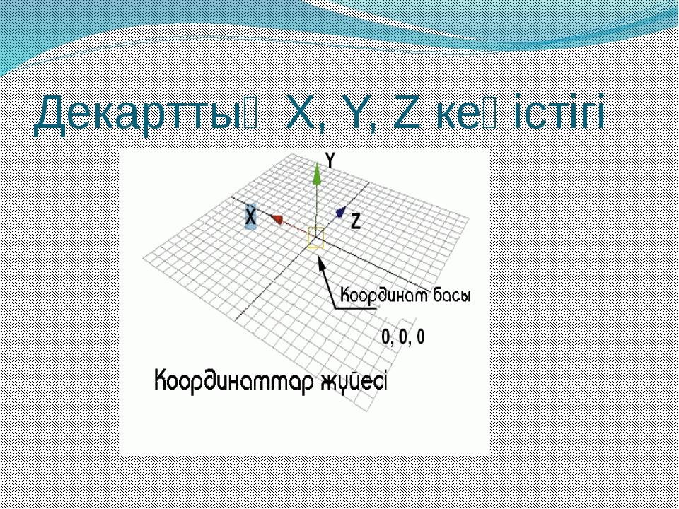 Декарттық Х, Y, Z кеңістігі