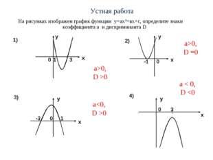 1) 2) 3) 4) 1 3 х у 0 -1 0 х у -3 1 0 х у 0 3 х у а0 а < 0, D 0, D >0 а>0, D