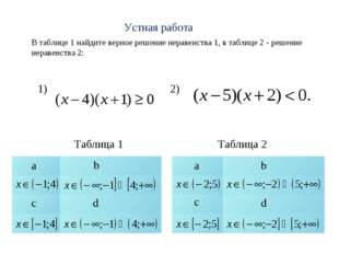 В таблице 1 найдите верное решение неравенства 1, в таблице 2 - решение нерав