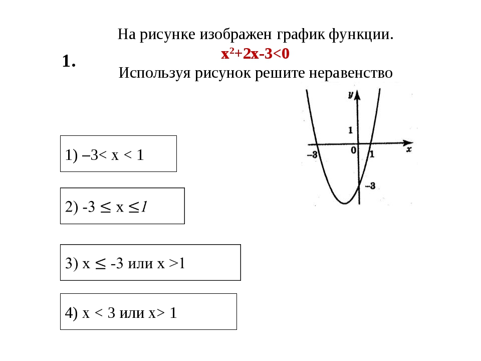 1. 1) –3< x < 1 4) x < 3 или х> 1