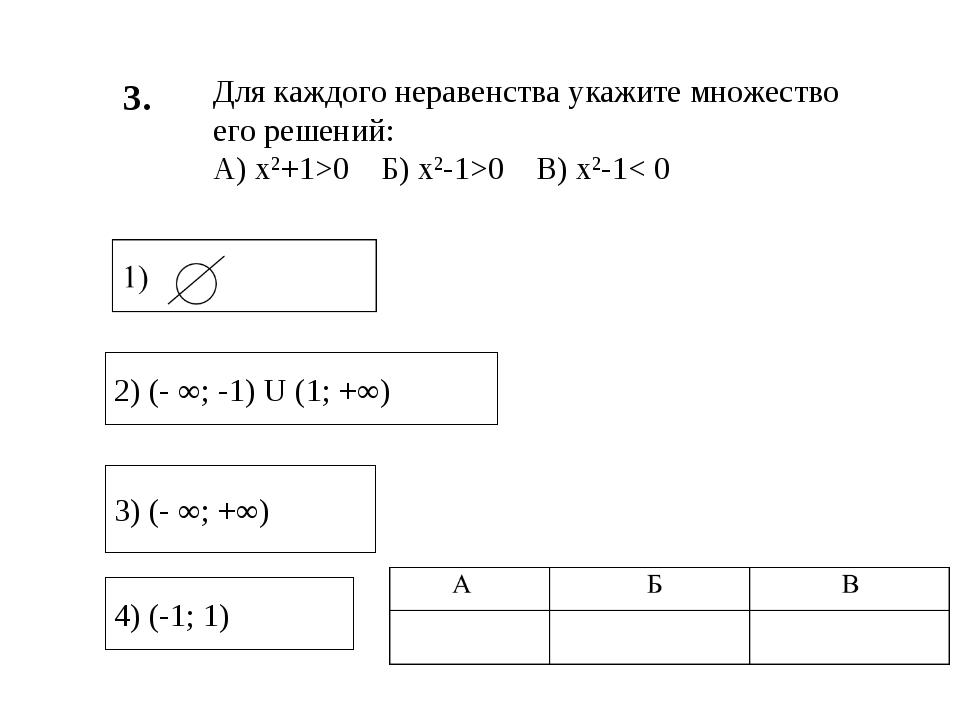 3. 4) (-1; 1) 3) (- ∞; +∞) 2) (- ∞; -1) U (1; +∞) Для каждого неравенства ука...