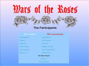 The Participants The Yorkists	The Lancastrians King Edward IV	King Henry VI E