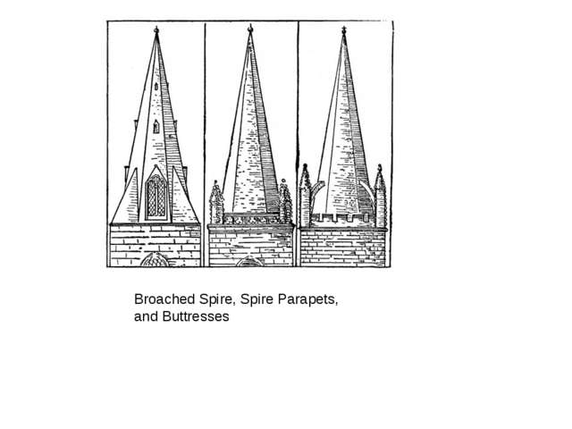 Broached Spire, Spire Parapets, and Buttresses