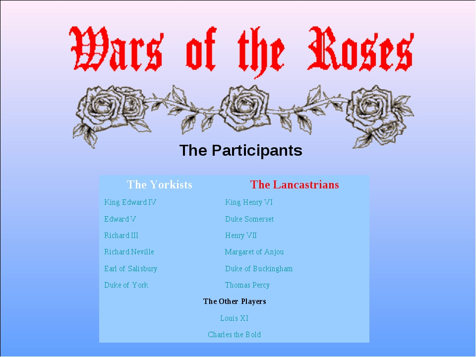 The Participants The Yorkists	The Lancastrians King Edward IV	King Henry VI E...
