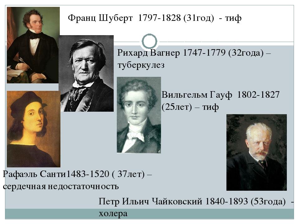 Франц Шуберт 1797-1828 (31год) - тиф Рихард Вагнер 1747-1779 (32года) – тубер...