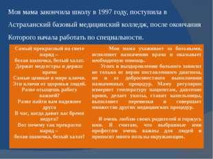 Моя мама закончила школу в 1997 году, поступила в Астраханский базовый медици