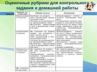 Оценочные рубрики для контрольного задания и домашней работы