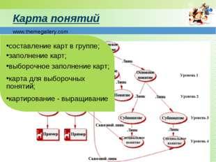 Карта понятий составление карт в группе; заполнение карт; выборочное заполнен