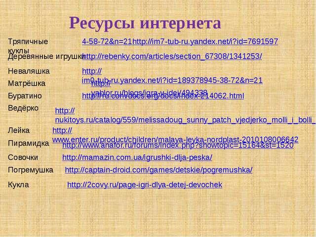4-58-72&n=21http://im7-tub-ru.yandex.net/i?id=7691597 Тряпичные куклы Деревян...