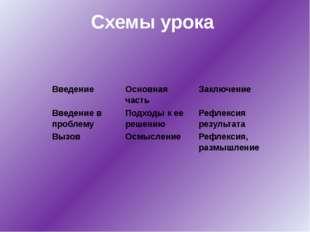 Схемы урока Введение Основная часть Заключение Введение в проблему Подходы к