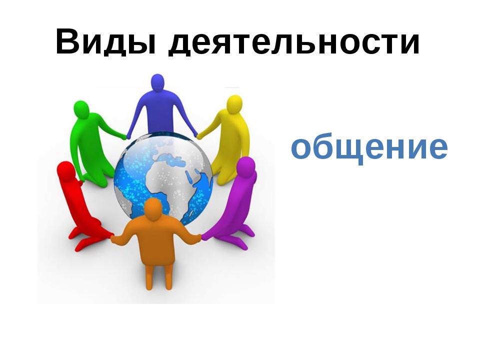 Виды деятельности общение