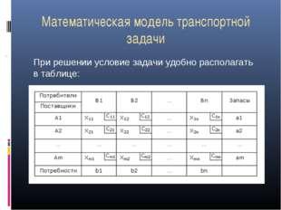 Математическая модель транспортной задачи При решении условие задачи удобно р