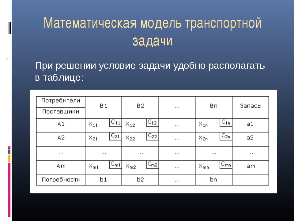 Математическая модель транспортной задачи При решении условие задачи удобно р...