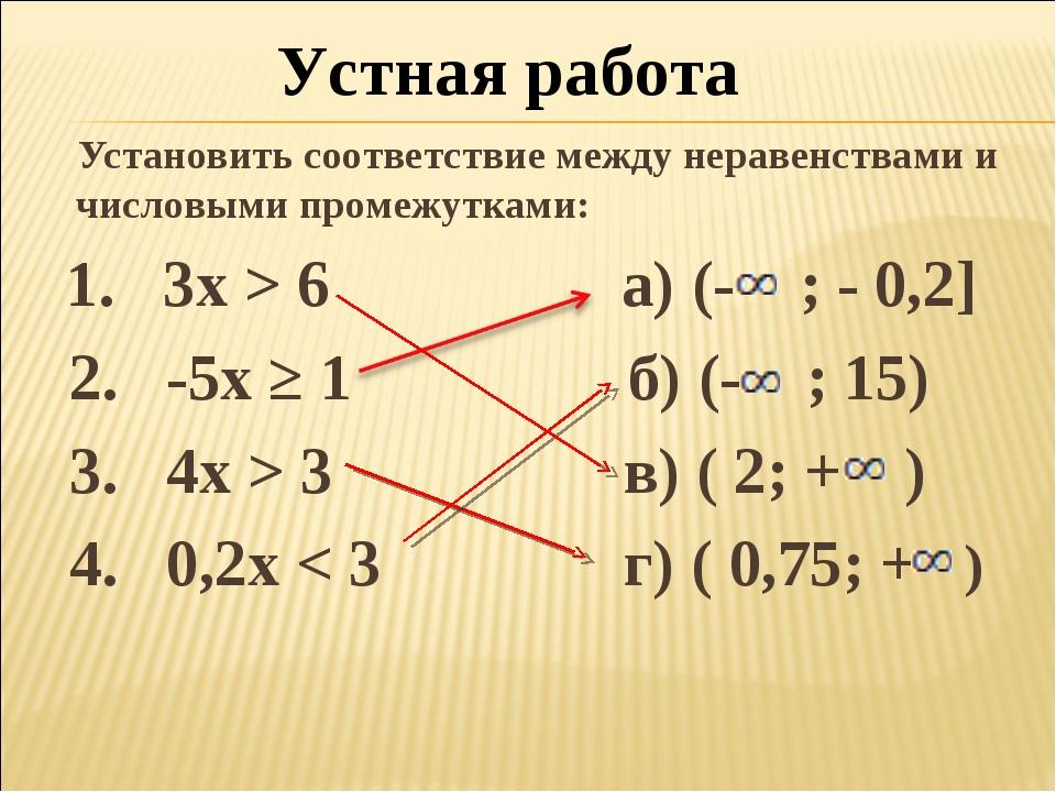Установить соответствие между неравенствами и числовыми промежутками: 1. 3x...