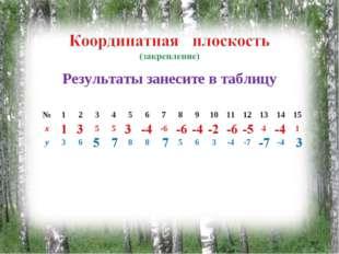 Результаты занесите в таблицу №123456789101112131415 х55