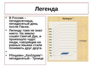 Легенда В России – пятидесятница, пятидесятый день после Пасхи. Легенду тоже