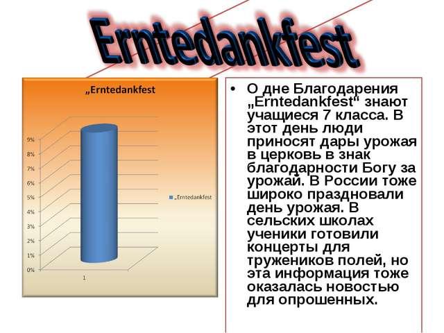 """О дне Благодарения """"Erntedankfest"""" знают учащиеся 7 класса. В этот день люди..."""