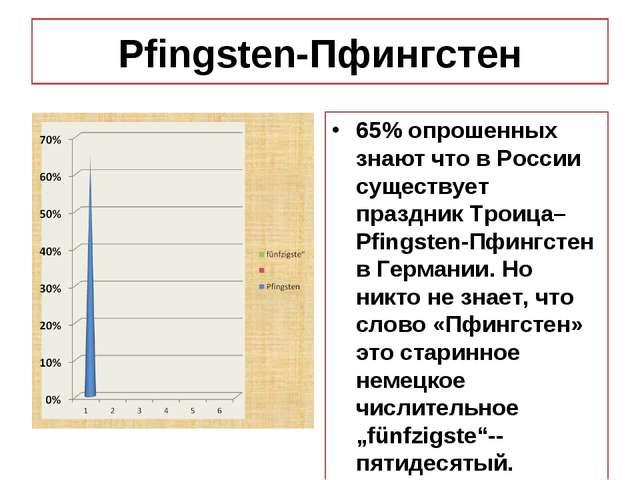 Pfingsten-Пфингстен 65% опрошенных знают что в России существует праздник Тро...