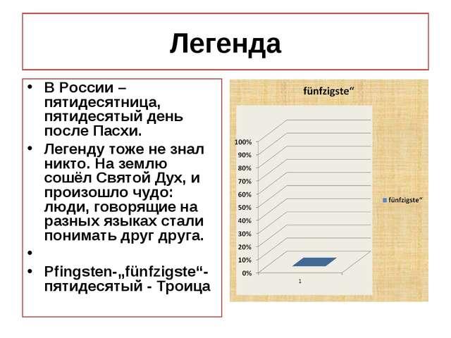 Легенда В России – пятидесятница, пятидесятый день после Пасхи. Легенду тоже...