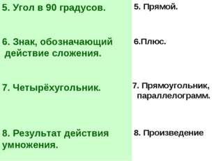 5. Прямой. 6. Плюс. 7. Прямоугольник, 5. Прямой. 5. Угол в 90 градусов. 6. Зн