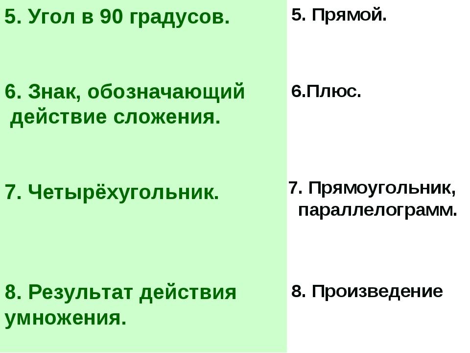 5. Прямой. 6. Плюс. 7. Прямоугольник, 5. Прямой. 5. Угол в 90 градусов. 6. Зн...