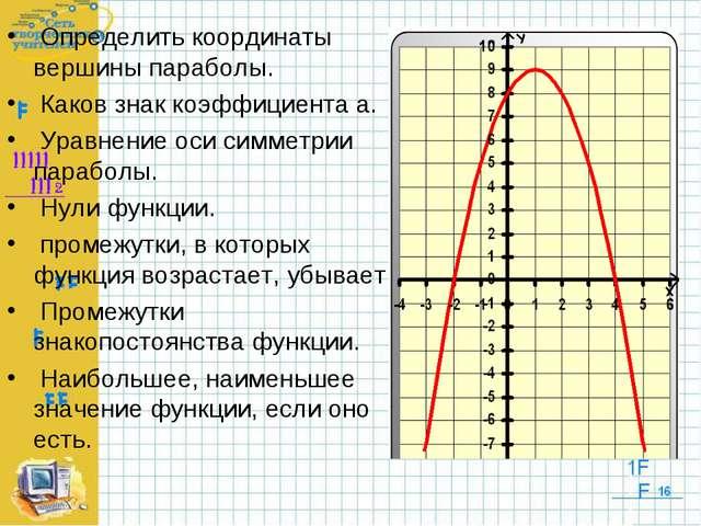 Определить координаты вершины параболы. Каков знак коэффициента a. Уравнение...