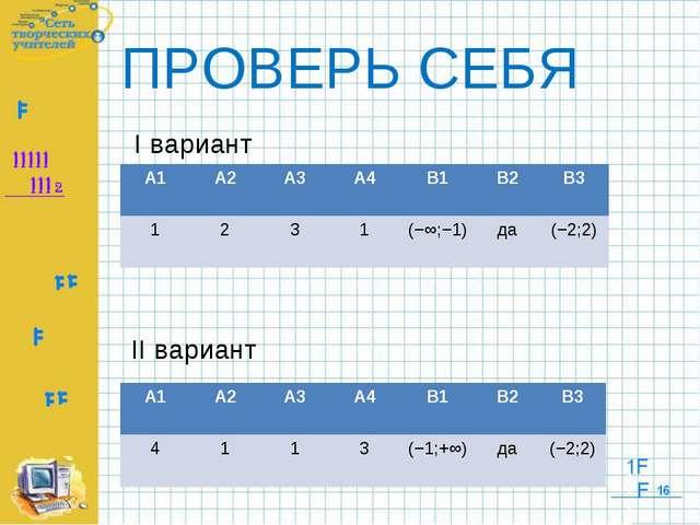 ПРОВЕРЬ СЕБЯ I вариант II вариант А1А2А3А4В1В2В3 1231(−∞;−1)да(−2...