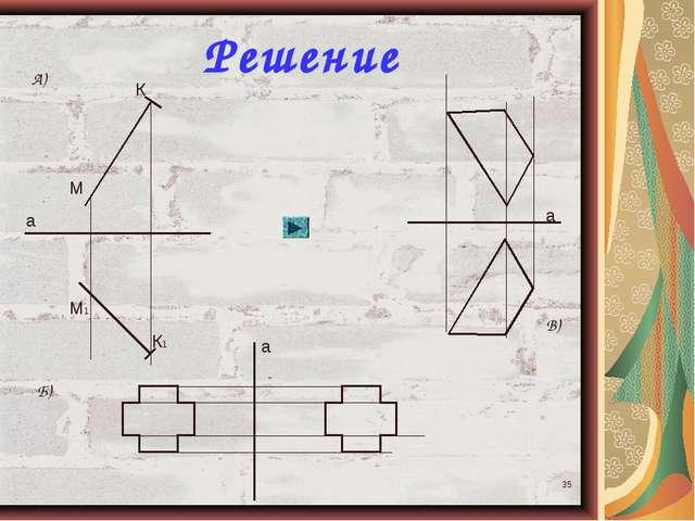 * Решение М К а а а А) Б) В) К1 М1