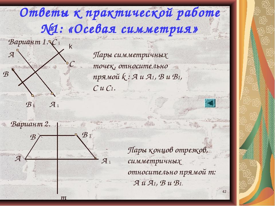 * Ответы к практической работе №1: «Осевая симметрия» Вариант 1. А В С В 1 А...