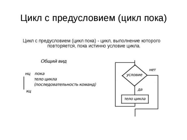 Цикл с предусловием (цикл пока) - цикл, выполнение которого повторяется, пока...