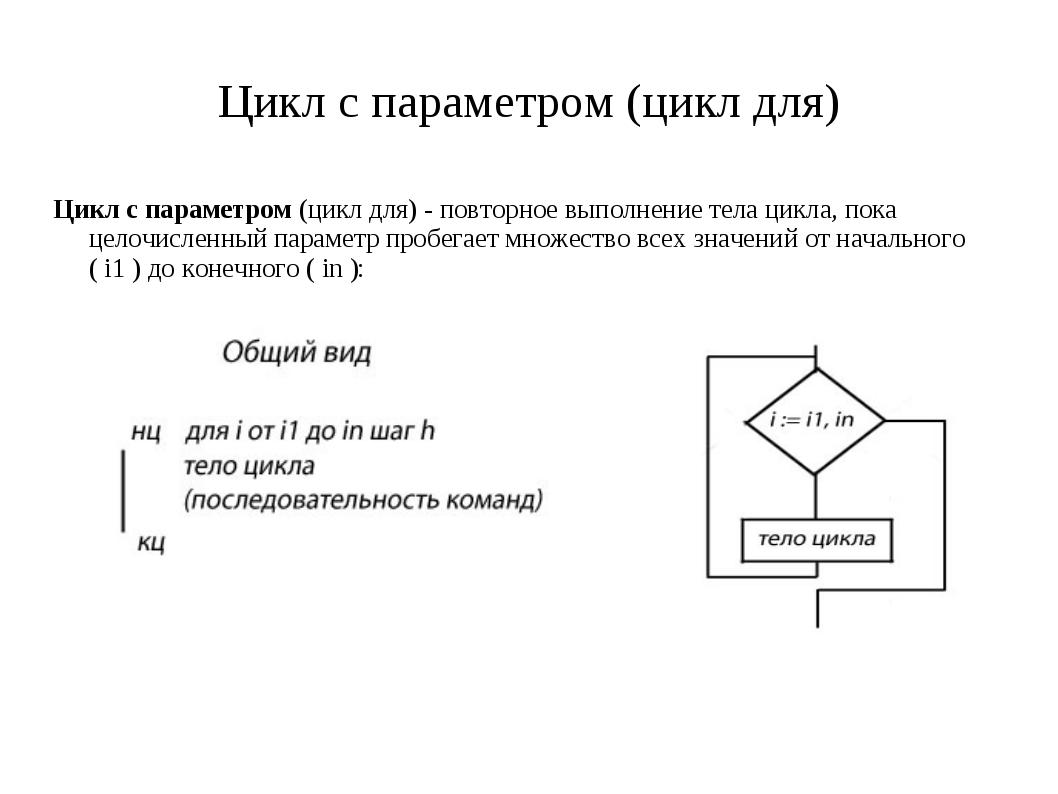 Цикл с параметром (цикл для) Цикл с параметром (цикл для) - повторное выполне...