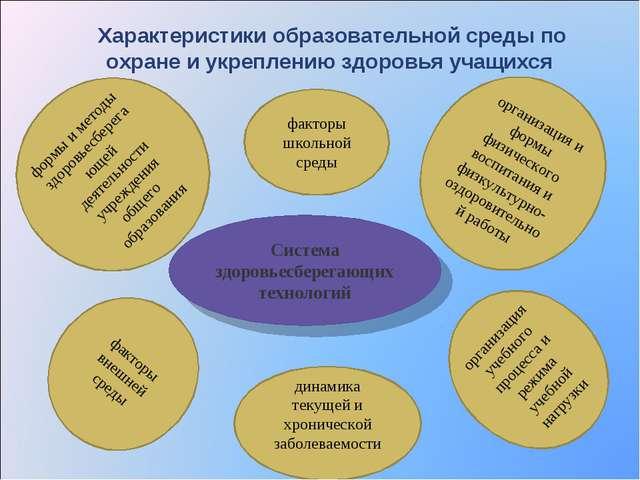 факторы школьной среды организация и формы физического воспитания и физкульту...