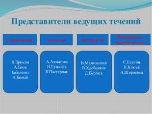 Представители ведущих течений В.Брюсов А.Блок Бальмонт А.Белый А.Ахматова Н.Г
