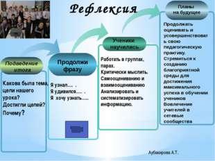 Аубакирова А.Т. Ученики научились Я узнал…. . Я удивился…. . Я хочу узнать…..
