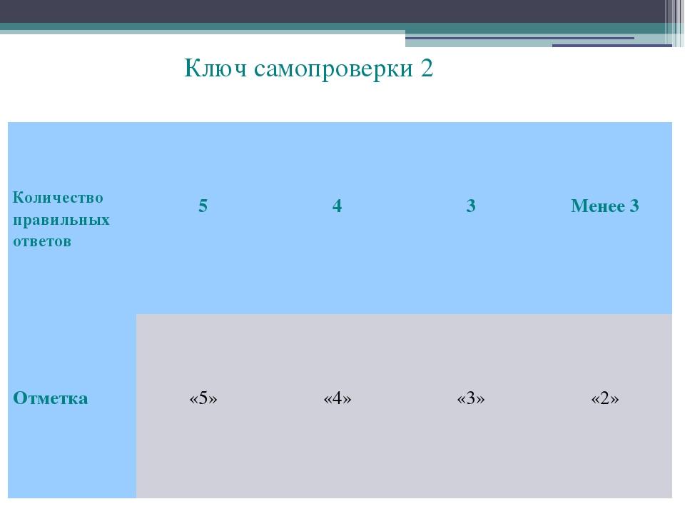 Ключ самопроверки 2 Количествоправильныхответов 5 4 3 Менее3 Отметка «5» «4»...