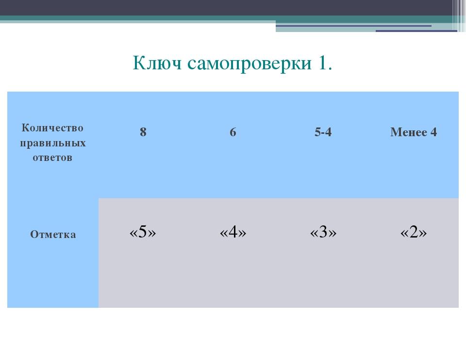 Ключ самопроверки 1. Количествоправильных ответов 8 6 5-4 Менее4 Отметка «5»...