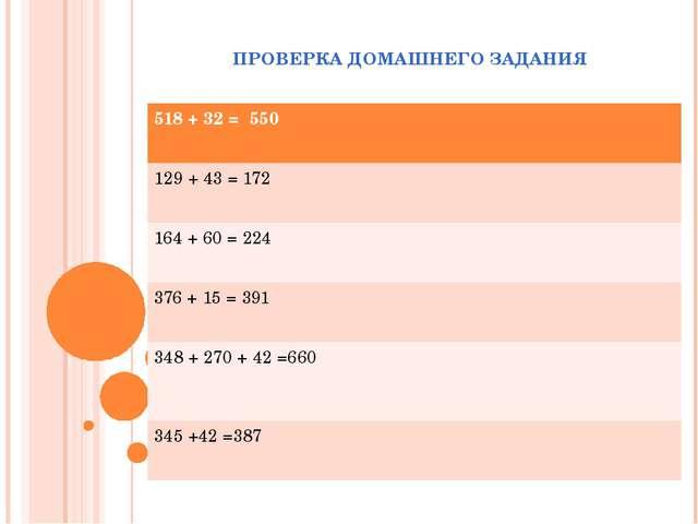 ПРОВЕРКА ДОМАШНЕГО ЗАДАНИЯ 518 + 32 = 550 129 + 43 = 172 164 +60 = 224 376 +...