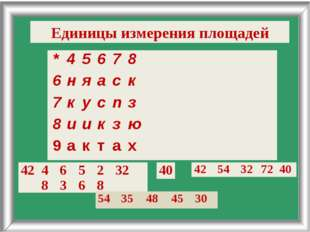 Единицы измерения площадей *45678 6няаск 7куспз 8иикзю 9