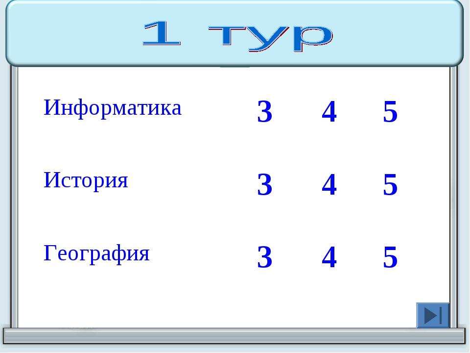 Информатика345 История345 География345