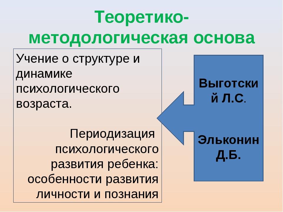 следующие формулы теоретико-методологические основы и принципы деятельности психолога в школе сестра Настя
