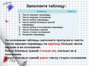 Заполните таблицу: На основании таблицы заполните пропуски в тексте. Число ве