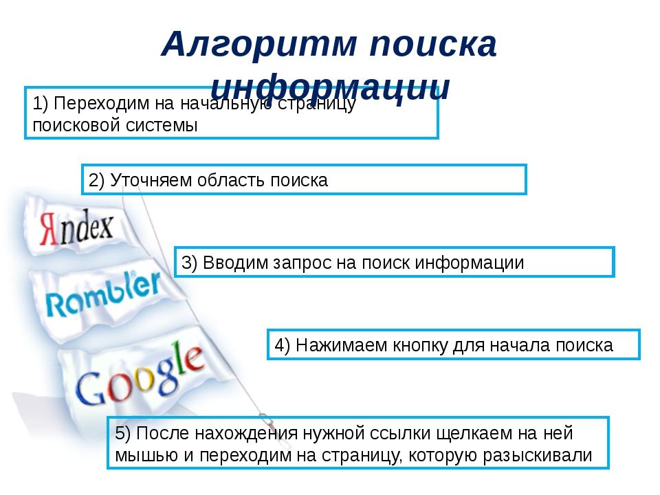 1) Переходим на начальную страницу поисковой системы 2) Уточняем область поис...