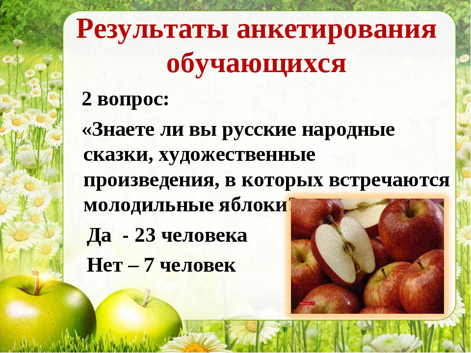 Результаты анкетирования обучающихся 2 вопрос: «Знаете ли вы русские народные...