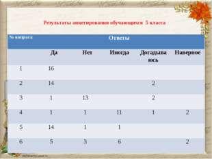 Результаты анкетирования обучающихся 5 класса № вопроса Ответы Да Нет Иногда