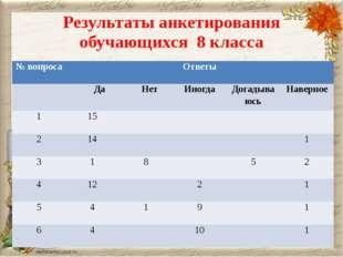 Результаты анкетирования обучающихся 8 класса № вопроса Ответы Да Нет Иногда
