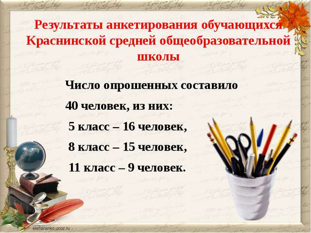 Результаты анкетирования обучающихся Краснинской средней общеобразовательной...