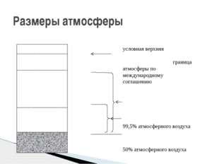 Размеры атмосферы условная верхняя граница атмосферы по международному соглаш