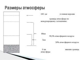 Размеры атмосферы 100 км условная верхняя граница атмосферы по международному