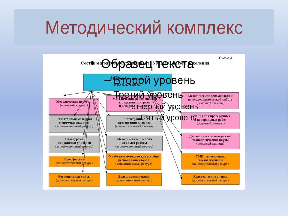 Методический комплекс